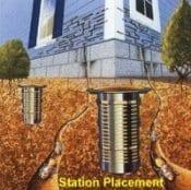 Exterra Station Placement Gold Coast